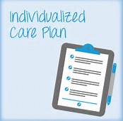 Individualized Care Plan ClipBoard