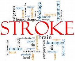 Stroke Word Collage